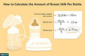 How Much Formula For Newborn Chart Calculate How Much Breast Milk To Put In A Bottle