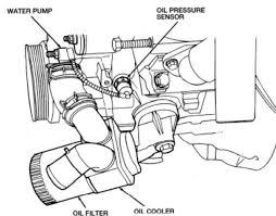2013 ford edge fuse box diagram lexus es330 radio wiring diagram at justdeskto allpapers