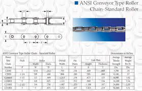 Drive Chain Size Chart Roller Chain Size Chart Red Boar Chain Fastener