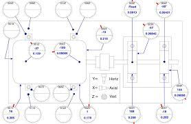 Vibration Analysis Techniques Guide Amp Maintenance Forums