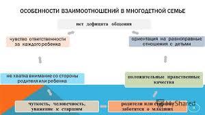 Презентация на тему Актуальность курсовой работы ЦельРаботы  8 ОСОБЕННОСТИ ВЗАИМООТНОШЕНИЙ В МНОГОДЕТНОЙ СЕМЬЕ