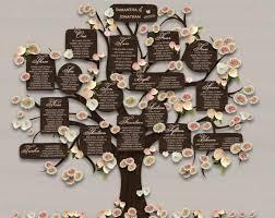 Wedding Seating Chart Ideas Templates Wedding Table Plan Printable Tree Seating Plan 18x24 Diy