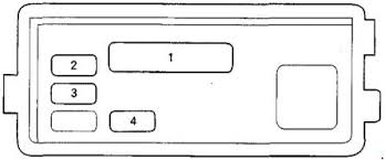 honda odyssey fuse box diagram (ra1 ra5; 1994 1999) fuse diagram 1999 Honda Odyssey Fuse Box Diagram honda odyssey fuse box diagram (ra1 ra5; 1994 1999) 1999 honda odyssey fuse box location