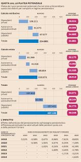Pensioni, per chi «esce» con quota 100 stop di tre anni al cumulo dei  redditi - Il Sole 24 ORE