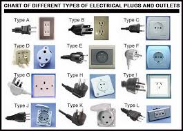 no power to outlets in one room or wall how to troubleshoot electrical plug and outlet type chart