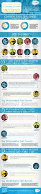 s experts answer the toughest questions about s success s experts answer the toughest questions about s success infographic