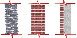 Approaches To Wall Design