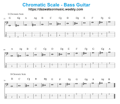 How To Read Bass Scale Charts Chromatic Scales Bass Guitar Page 2 Of 2 In 2019 Bass