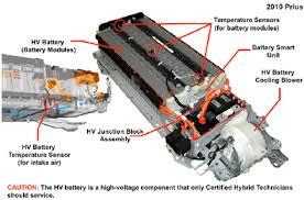 hybrid battery junction block assembly hybrid battery components diagram hybrid battery components diagram 2010 toyota prius