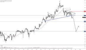 Siri Stock Price And Chart Nasdaq Siri Tradingview