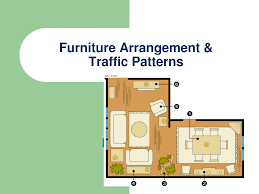 feng shui furniture placement. feng shui living room placement of furniture