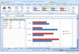 Ms Excel 2007 How To Create A Bar Chart