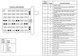 2000 ford f250 super duty wiring diagram fuse panel image details full size of 2000 ford f650 super duty fuse box diagram f250 v10 under dash enthusiast