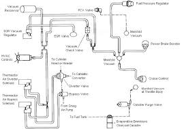 91 mustang gt egr vacuum lines mustang forums at stangnet vacuum diagram