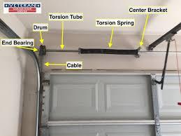 Great Torsion Spring For Garage Door Home Depot 95 About Remodel