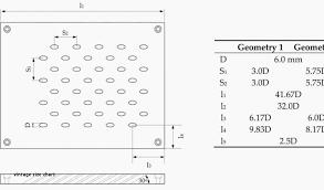 Hop Replacement Chart Hop Chart Unique Hop Substitution Chart Replacement Parts