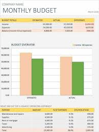 Business Start Up Costs Template Startup Expenses Template Business Plan Cost Start Up Costs Uk And