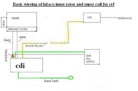 crf import wiring guide page  anyway heres a pic i found of the kitaco inner rotor copy wiring diagram bought one off and it didnt come wiring instructions