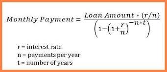 amortization formulas amortization payment formula best photos about formula simages org