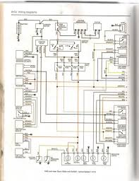 95 xlh 883 hugger wiring diagram 95 diy wiring diagrams