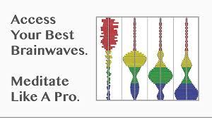 Brain Waves Frequency Chart Chart 43 Alpha Theta Delta Brainwave Entrainment Benefits