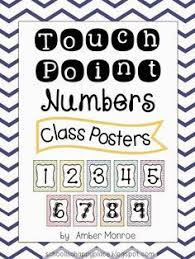 Math Touch Points Chart Touch Math And A Free Set Of Touch Point Number Posters