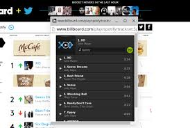 Billboard And Twitter Launch Real Time Us Music Charts Based On