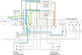 wiring diagram for 3 port motorised valve Honeywell 3 Port Valve Wiring Diagram 3 port valve wiring diagram · s plan central heating system honeywell 3 way valve wiring diagram