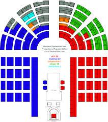 July     Alex  BHouse of Representatives  pr seating