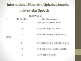 International phonetic association c/o department of speech hearing and. International Phonetic Alphabets Ipa Powerpoint Slides