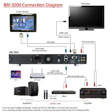 karaoke machine wiring diagram wiring diagrams bib bm 3000 connection diagram best media tech support karaoke machine wiring diagram