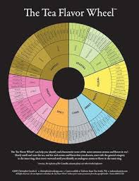 Charted Cheese Wheel The Charted Cheese Wheel