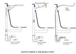 types of bathtub drain bathtub drain stopper types types of tub stoppers bathtubs problems opening tub types of bathtub drain