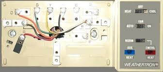 goodman wiring diagram a c for unit michaelhannan co goodman condenser wiring diagram a c wire thermostat how to it com furnace goodman package unit wiring diagram