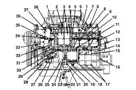 similiar 5 9 cummins engine manual keywords cummins engine parts diagram pic2fly com cummins engine
