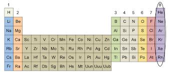 Natural States | CHEM 101