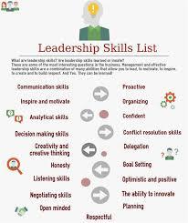 Leadership Qualities Resume Examples 52 Inspirational Sample Resume
