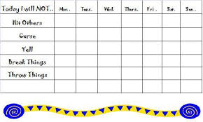 Behavior Chart Template For Home True Behavioral Chart For Home Behavior Chart For Adhd Child