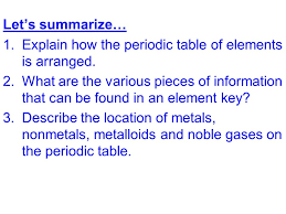 Topic: Chemistry Aim: Explain how elements are classified in the ...