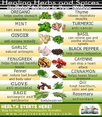 Benefits Of Herbs Chart Give That Spice Rack A Second Look