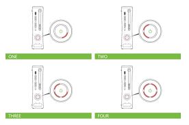 Xbox 360 Power Supply Orange Light 3 Ways To Fix An Xbox 360 That Wont Turn On