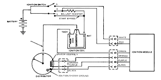 duraspark wiring diagram wiring diagrams best does this duraspark wiring need the ballast resistor duraspark ignition wiring diagram duraspark wiring diagram