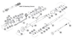 1972 chevy truck steering column wiring diagram wiring diagram steering column wiring diagram gm schematics and diagrams