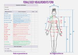 15 Moments To Remember From Body Chart Information
