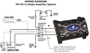 audio capacitor wiring diagram how to charge a capacitor learning sonic electronics wiring diagram audio capacitor wiring diagram cap car audio wiring wiring diagram schemes