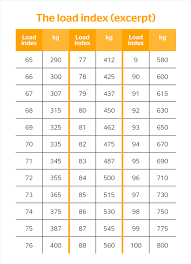 Tyre Load Rating Chart Australia Selecting The Right Tire Size For Your Car Continental Tires
