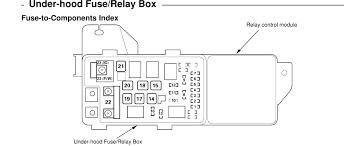 2004 honda accord fuse box diagram 2004 free wiring diagrams 2007 honda accord power outlet fuse at 2007 Honda Accord Fuse Box