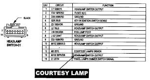 1998 dodge ram 1500 headlight wiring diagram harness headlights love full size of 1998 dodge ram headlight switch diagram 98 wiring basic o diagra diagrams pickup