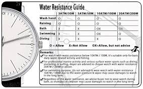 Watch Water Resistance Guide The Watch Factory Australia
