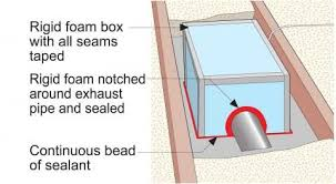 the box and the duct might be covered with attic insulation a box from rigid foam to cover the exhaust fan housing could be created